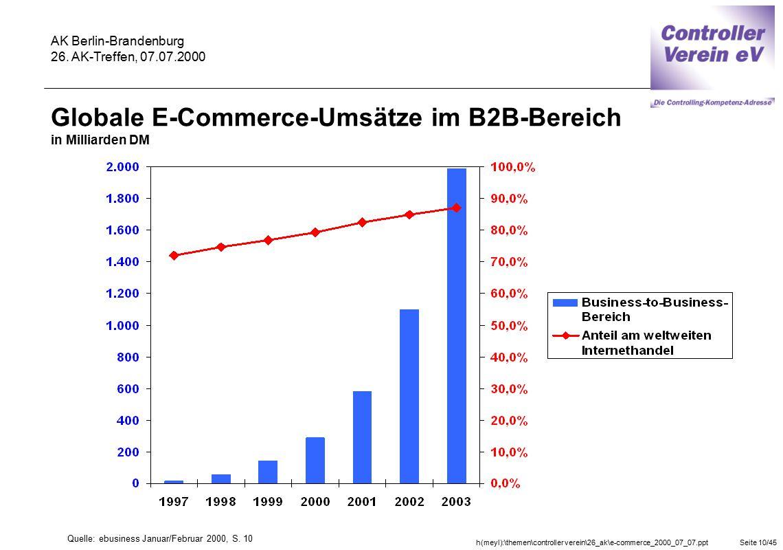 h(meyl):\themen\controller verein\26_ak\e-commerce_2000_07_07.pptSeite 10/45 AK Berlin-Brandenburg 26. AK-Treffen, 07.07.2000 Globale E-Commerce-Umsät