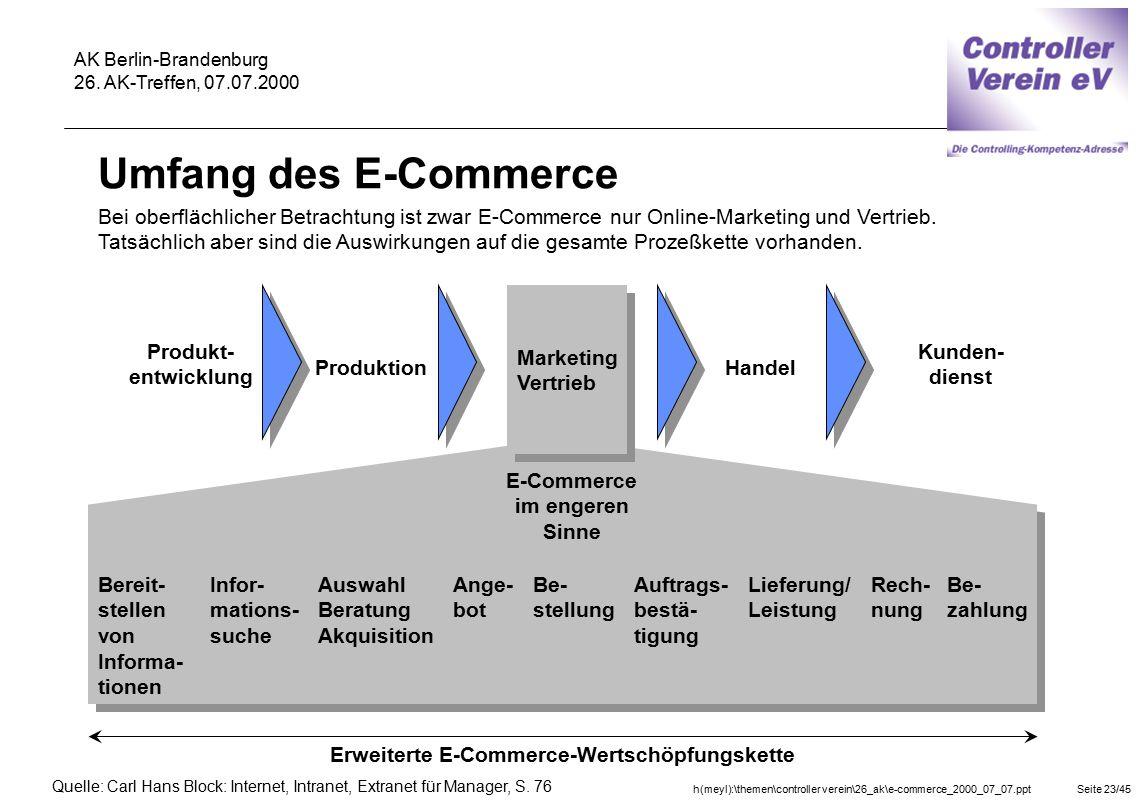 h(meyl):\themen\controller verein\26_ak\e-commerce_2000_07_07.pptSeite 23/45 AK Berlin-Brandenburg 26. AK-Treffen, 07.07.2000 E-Commerce im engeren Si
