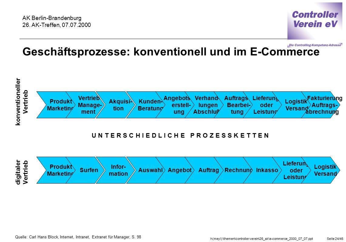 h(meyl):\themen\controller verein\26_ak\e-commerce_2000_07_07.pptSeite 24/45 AK Berlin-Brandenburg 26. AK-Treffen, 07.07.2000 Geschäftsprozesse: konve
