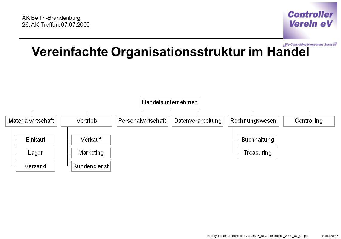 h(meyl):\themen\controller verein\26_ak\e-commerce_2000_07_07.pptSeite 26/45 AK Berlin-Brandenburg 26. AK-Treffen, 07.07.2000 Vereinfachte Organisatio