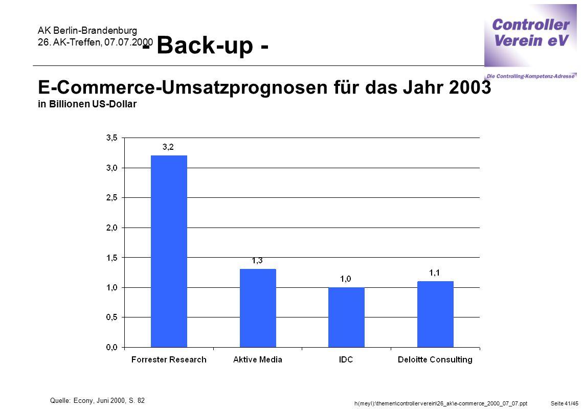 h(meyl):\themen\controller verein\26_ak\e-commerce_2000_07_07.pptSeite 41/45 AK Berlin-Brandenburg 26. AK-Treffen, 07.07.2000 E-Commerce-Umsatzprognos