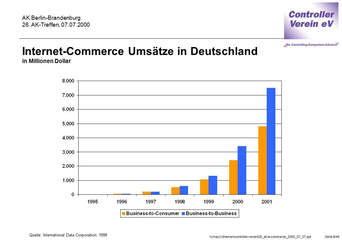 h(meyl):\themen\controller verein\26_ak\e-commerce_2000_07_07.pptSeite 9/45 AK Berlin-Brandenburg 26. AK-Treffen, 07.07.2000 Internet-Commerce Umsätze