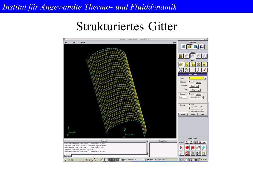 Institut für Angewandte Thermo- und Fluiddynamik Strukturiertes Gitter