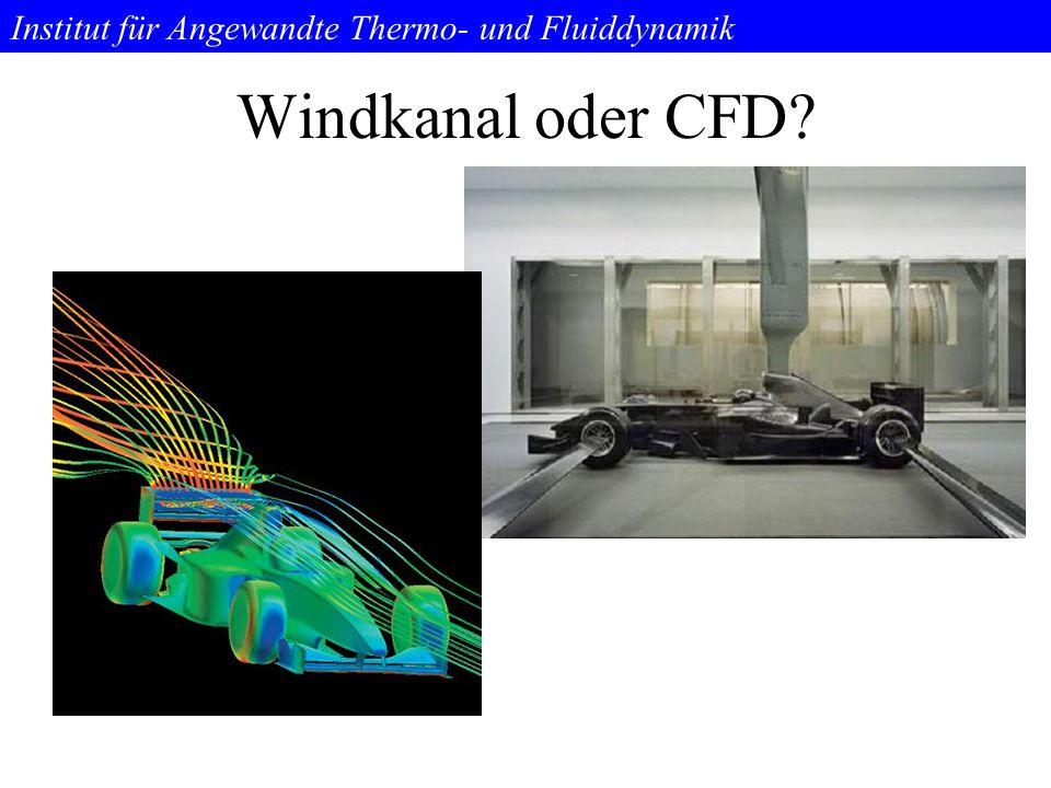 Institut für Angewandte Thermo- und Fluiddynamik Windkanal oder CFD?