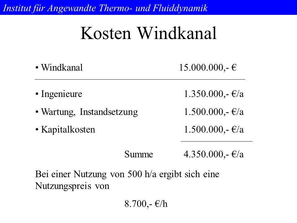 Institut für Angewandte Thermo- und Fluiddynamik Kosten Windkanal Windkanal 15.000.000,- € Ingenieure1.350.000,- €/a Wartung, Instandsetzung1.500.000,- €/a Kapitalkosten1.500.000,- €/a Bei einer Nutzung von 500 h/a ergibt sich eine Nutzungspreis von 8.700,- €/h Summe4.350.000,- €/a