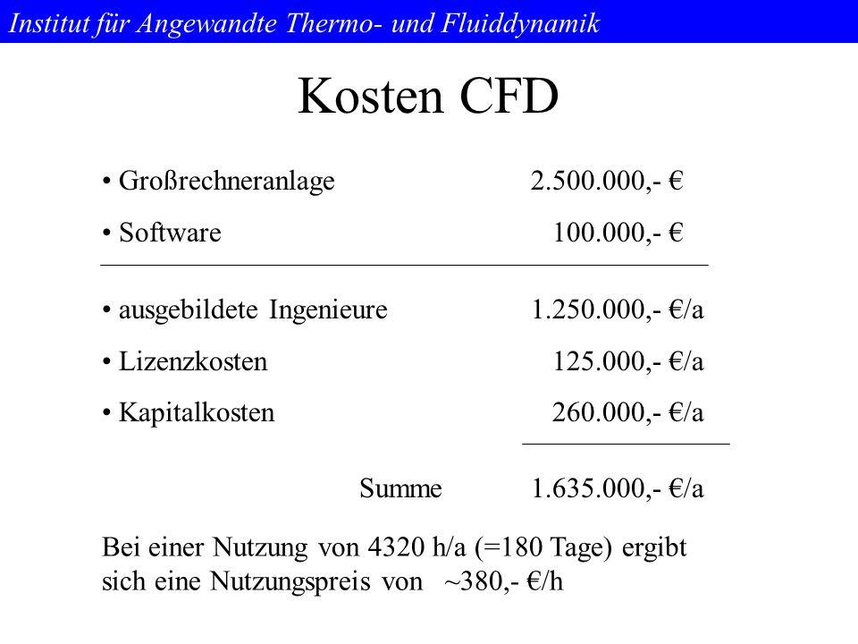 Institut für Angewandte Thermo- und Fluiddynamik Kosten CFD Großrechneranlage2.500.000,- € Software 100.000,- € ausgebildete Ingenieure1.250.000,- €/a Lizenzkosten 125.000,- €/a Kapitalkosten 260.000,- €/a Summe1.635.000,- €/a Bei einer Nutzung von 4320 h/a (=180 Tage) ergibt sich eine Nutzungspreis von~380,- €/h