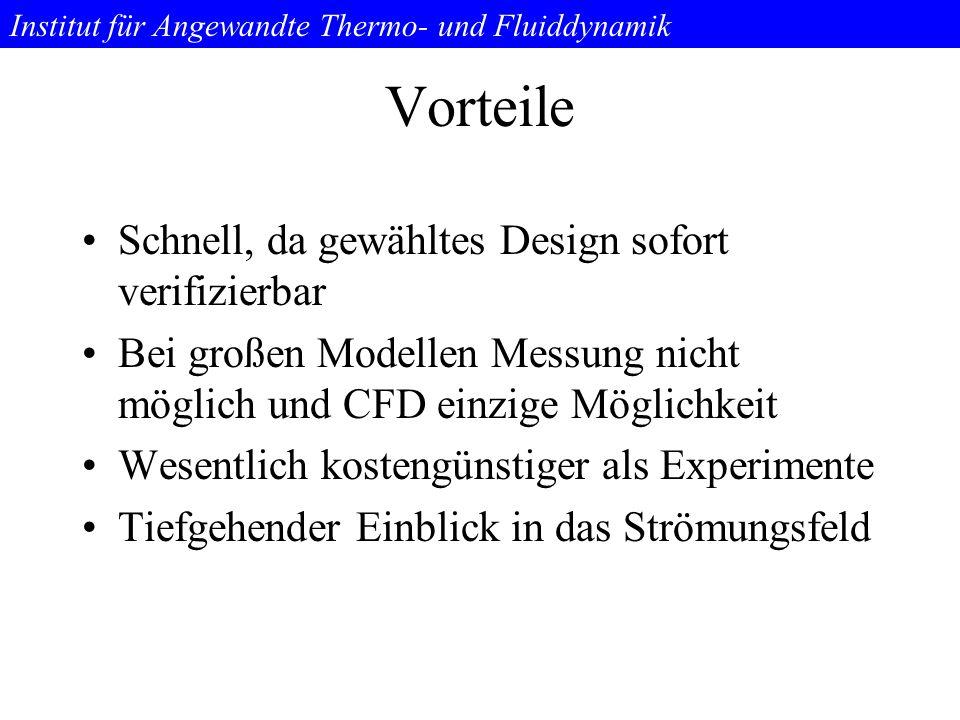 Institut für Angewandte Thermo- und Fluiddynamik Vorteile Schnell, da gewähltes Design sofort verifizierbar Bei großen Modellen Messung nicht möglich