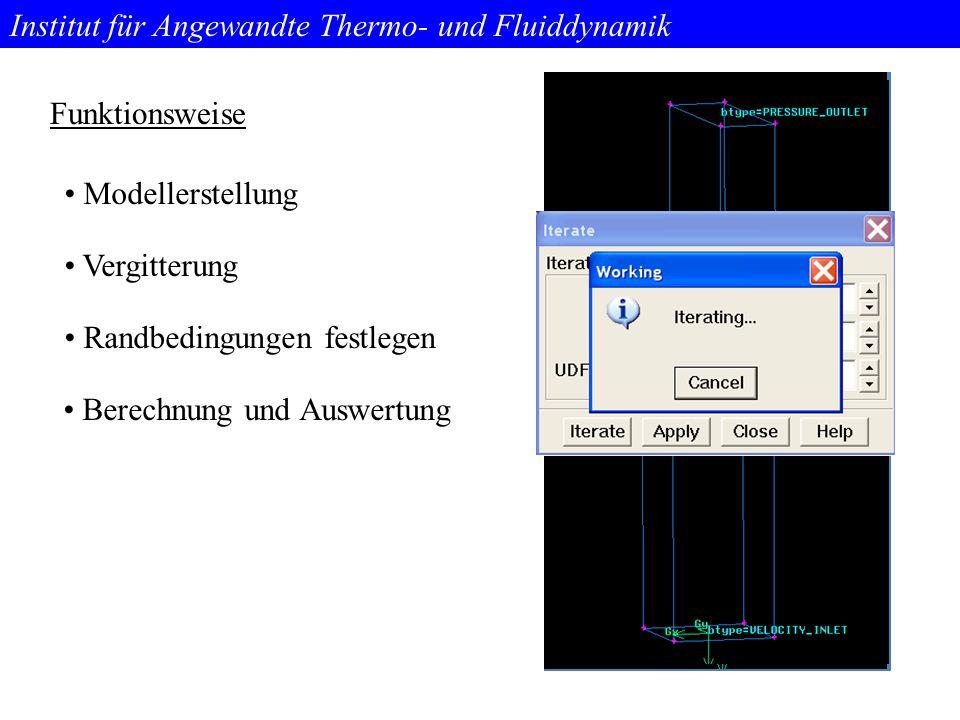Institut für Angewandte Thermo- und Fluiddynamik Vorteile Schnell, da gewähltes Design sofort verifizierbar Bei großen Modellen Messung nicht möglich und CFD einzige Möglichkeit Wesentlich kostengünstiger als Experimente Tiefgehender Einblick in das Strömungsfeld