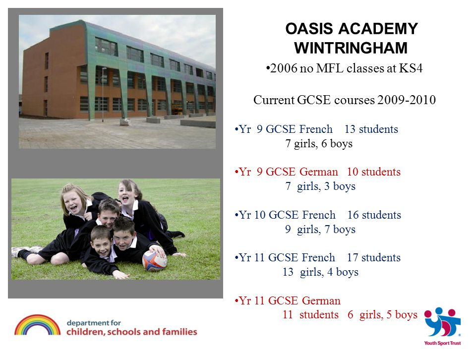 2006 no MFL classes at KS4 Current GCSE courses 2009-2010 Yr 9 GCSE French 13 students 7 girls, 6 boys Yr 9 GCSE German 10 students 7 girls, 3 boys Yr 10 GCSE French 16 students 9 girls, 7 boys Yr 11 GCSE French 17 students 13 girls, 4 boys Yr 11 GCSE German 11 students 6 girls, 5 boys OASIS ACADEMY WINTRINGHAM Image area