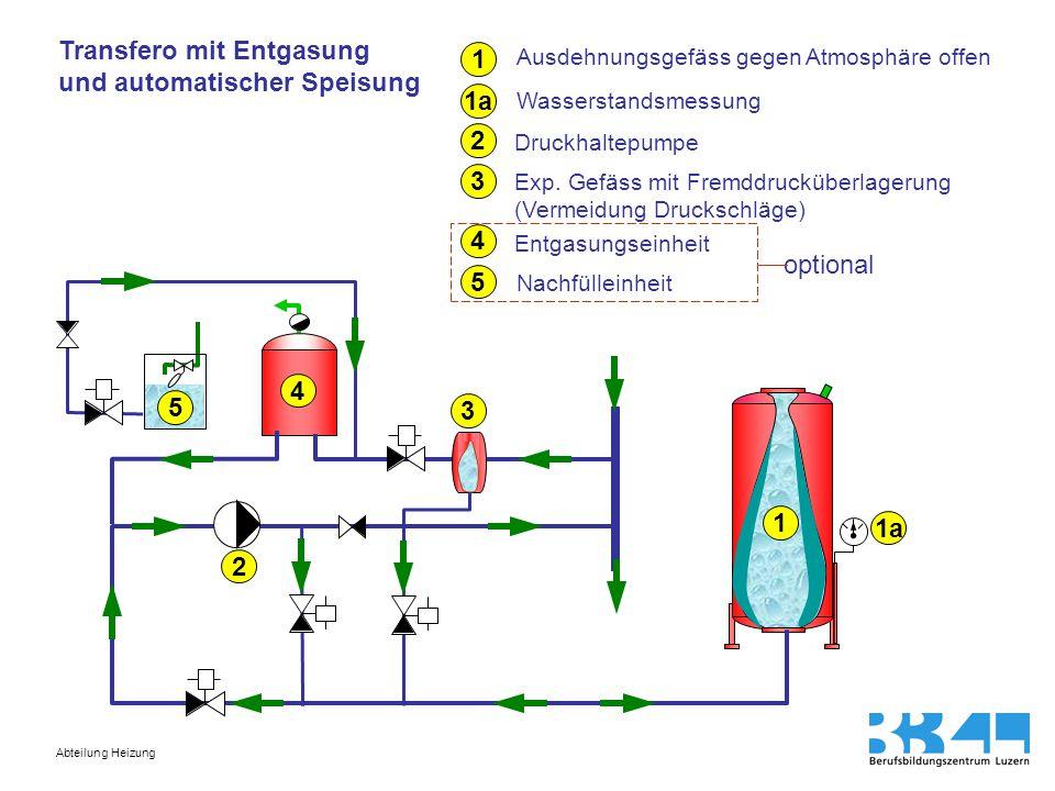 Abteilung Heizung Transfero mit Entgasung und automatischer Speisung 1 2 3 4 5 1a 1 Ausdehnungsgefäss gegen Atmosphäre offen Druckhaltepumpe Exp. Gefä