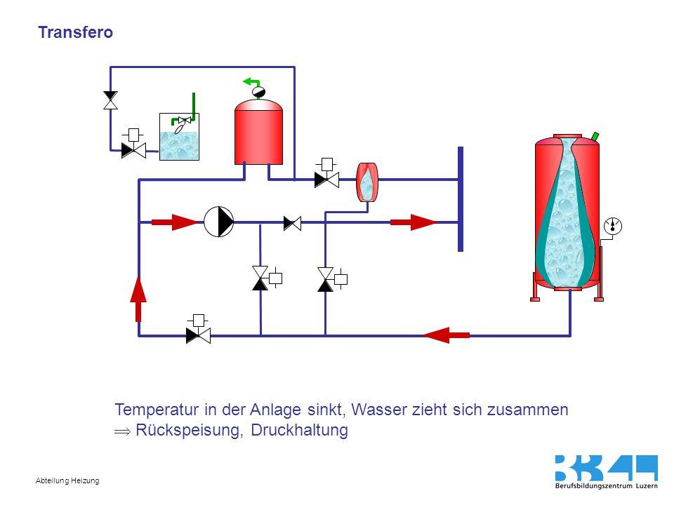 Abteilung Heizung Transfero Temperatur in der Anlage sinkt, Wasser zieht sich zusammen  Rückspeisung, Druckhaltung