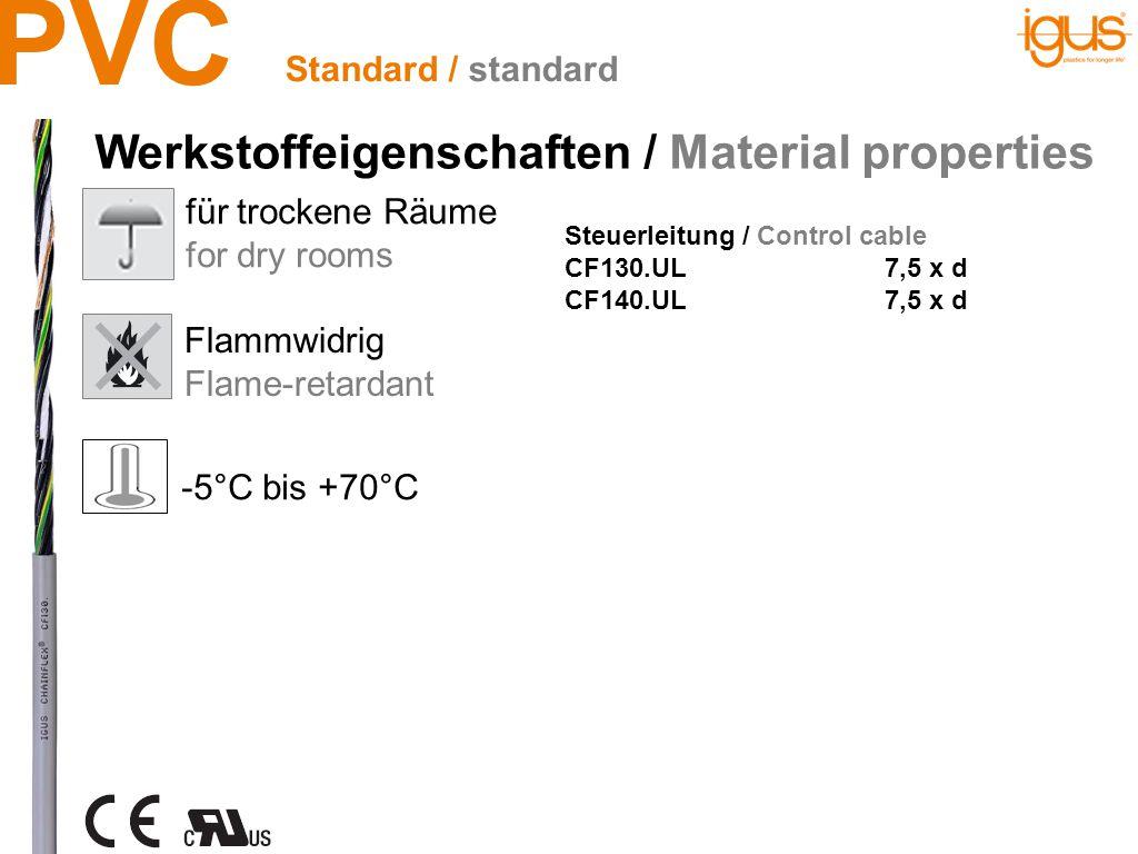 PVC Werkstoffeigenschaften / Material properties Ölbeständig Oil-resistant Flammwidrig Flame-retardant -5°C bis +70°C Steuerleitung / Control cable CF5 / CF66,8 x d Datenleitung / Data cable CF211 10 x d CF24010 x d Busleitung / Bus cable CFBUS.PVC 12,5 x d Mess-Systemleitung / Measuring system cable CF21110 x d Motorleitung / Motor cable CF30 / CF317,5 x d Servoleitung / Servo cable CF210.UL10 x d CF217,5 x d Ölbeständig / oil-resistant