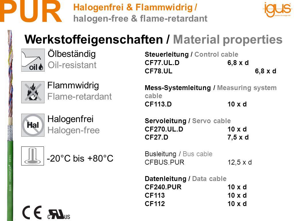 TPE Werkstoffeigenschaften / Material properties Halogenfrei / halogen-free Ölbeständig Oil-resistant Halogenfrei Halogen-free -35°C bis +100°C Steuerleitung / Control cable CF9 / CF105 x d CF98 / CF994 x d Datenleitung / Data cable CF11 / 1210 x d CF1410 x d CFKoax10 x d Mess-Systemleitung / Measuring system cable CF11.D10 x d LWL Leitung / FOC cable CFLG.2LB5 x d Motorleitung / Motor cable CF37.D / CF387,5 x d CF330.D / CF3407,5 x d