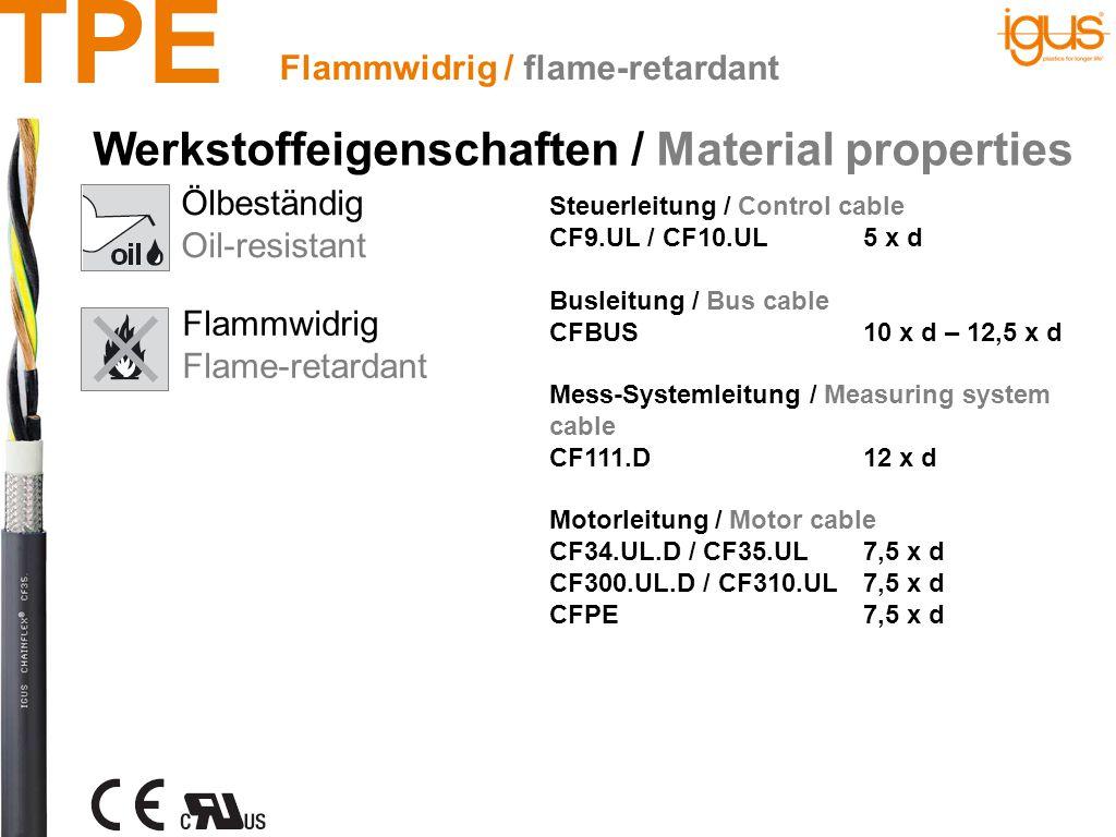 TPE Ölbeständig Oil-resistant Werkstoffeigenschaften / Material properties Flammwidrig Flame-retardant Steuerleitung / Control cable CF9.UL / CF10.UL5 x d Busleitung / Bus cable CFBUS10 x d – 12,5 x d Mess-Systemleitung / Measuring system cable CF111.D12 x d Motorleitung / Motor cable CF34.UL.D / CF35.UL7,5 x d CF300.UL.D / CF310.UL7,5 x d CFPE7,5 x d Flammwidrig / flame-retardant