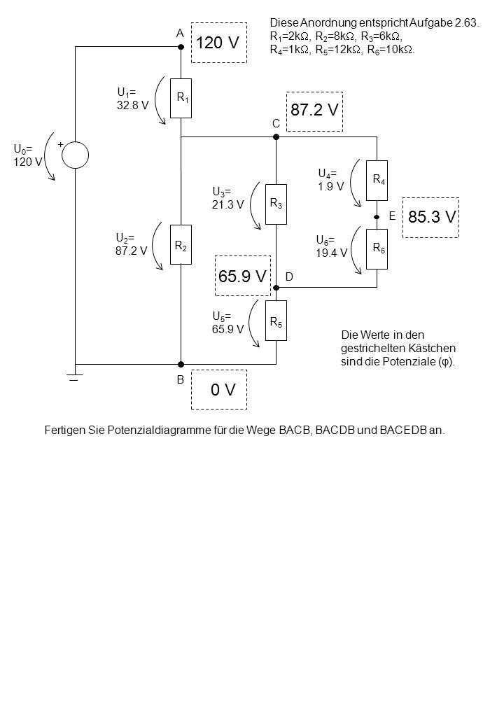 Fertigen Sie Potenzialdiagramme für die Wege BACB, BACDB und BACEDB an. + R1R1 R3R3 R6R6 R2R2 R4R4 R5R5 A D C B E Diese Anordnung entspricht Aufgabe 2