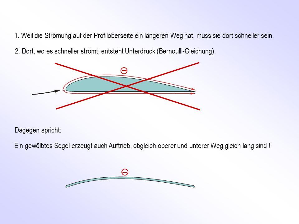 2.Dort, wo es schneller strömt, entsteht Unterdruck (Bernoulli-Gleichung).