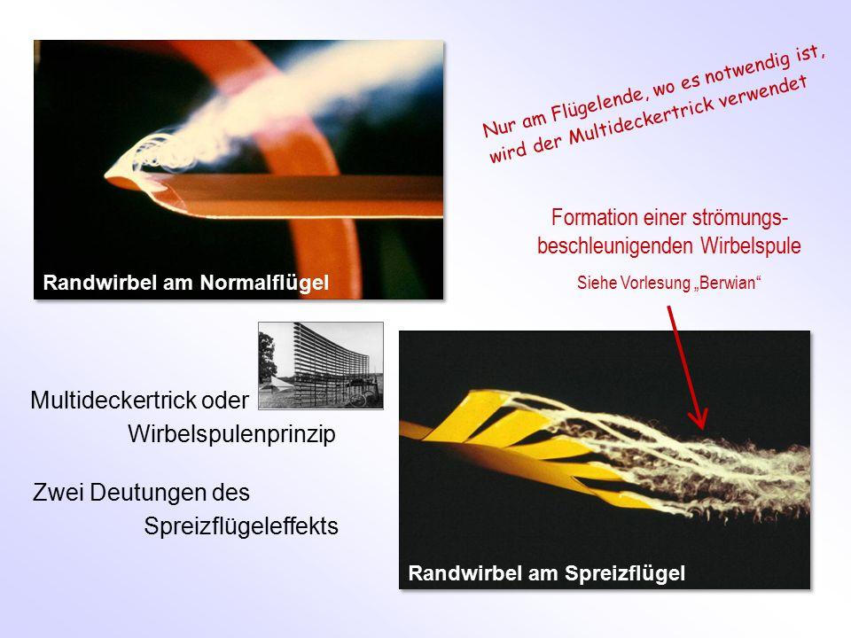 """Randwirbel am Normalflügel Randwirbel am Spreizflügel Formation einer strömungs- beschleunigenden Wirbelspule Siehe Vorlesung """"Berwian"""" Multideckertri"""