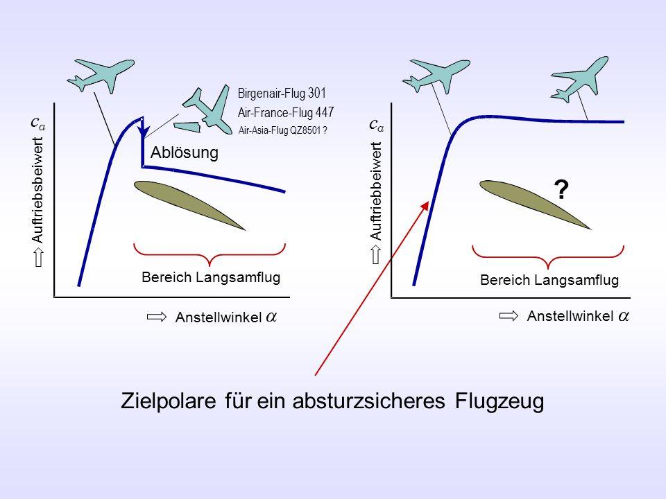 Birgenair-Flug 301 Air-France-Flug 447 c a Auftriebsbeiwert Bereich Langsamflug Anstellwinkel Ablösung c ? a Auftriebbeiwert Anstellwinkel Bereich Lan
