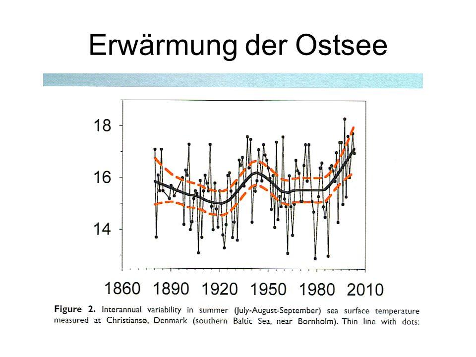 Erwärmung der Ostsee