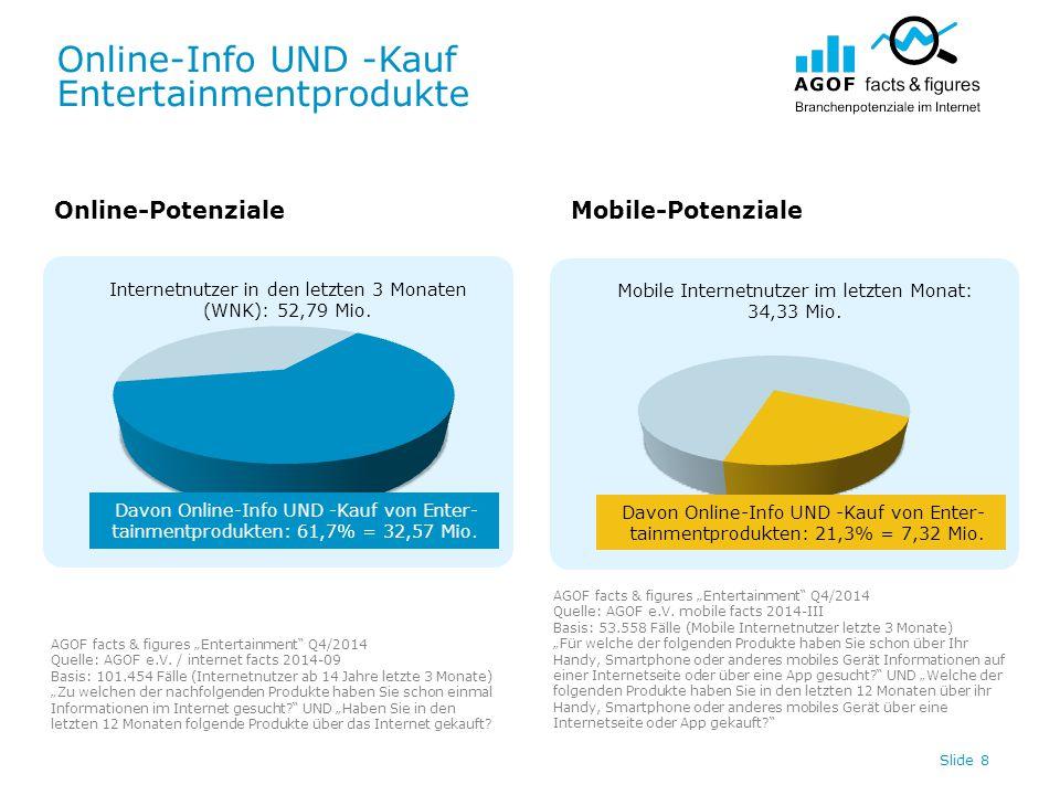 Online-Info UND -Kauf Entertainmentprodukte Slide 8 Internetnutzer in den letzten 3 Monaten (WNK): 52,79 Mio.
