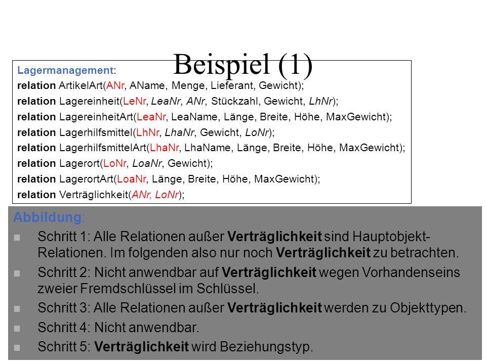 Abbildung: n Schritt 1: Alle Relationen außer Verträglichkeit sind Hauptobjekt- Relationen.