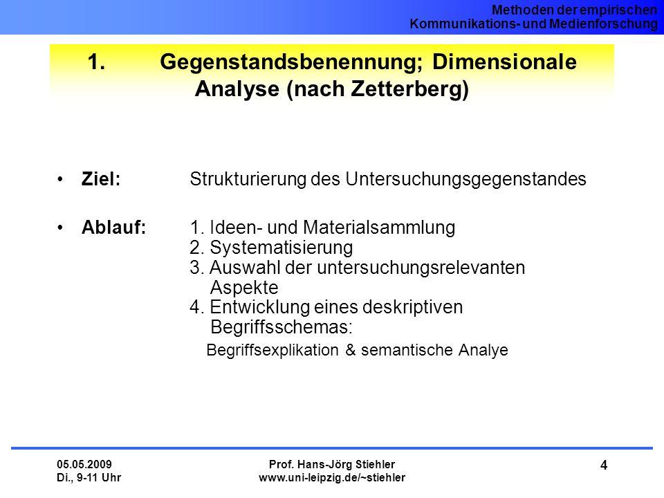 Methoden der empirischen Kommunikations- und Medienforschung 05.05.2009 Di., 9-11 Uhr Prof.