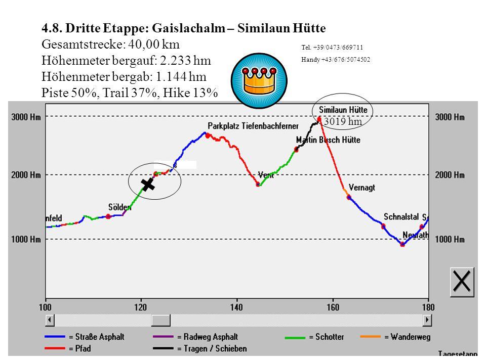 4.8. Dritte Etappe: Gaislachalm – Similaun Hütte Gesamtstrecke: 40,00 km Höhenmeter bergauf: 2.233 hm Höhenmeter bergab: 1.144 hm Piste 50%, Trail 37%