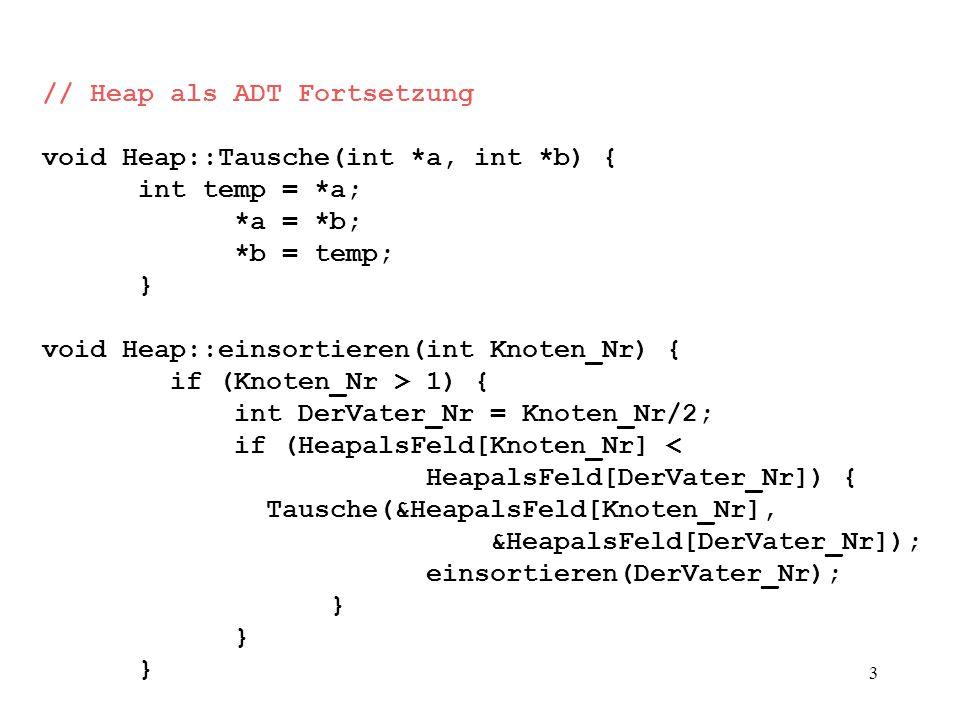 3 // Heap als ADT Fortsetzung void Heap::Tausche(int *a, int *b) { int temp = *a; *a = *b; *b = temp; } void Heap::einsortieren(int Knoten_Nr) { if (Knoten_Nr > 1) { int DerVater_Nr = Knoten_Nr/2; if (HeapalsFeld[Knoten_Nr] < HeapalsFeld[DerVater_Nr]) { Tausche(&HeapalsFeld[Knoten_Nr], &HeapalsFeld[DerVater_Nr]); einsortieren(DerVater_Nr); }