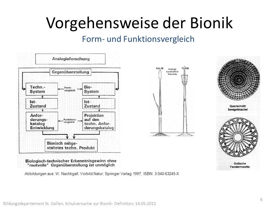 Vorgehensweise der Bionik Form- und Funktionsvergleich 6 Bildungsdepartement St.