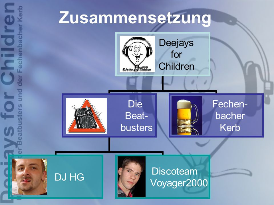 Zusammensetzung Deejays for Children Die Beat- busters DJ HG Discoteam Voyager2000 Fechen- bacher Kerb