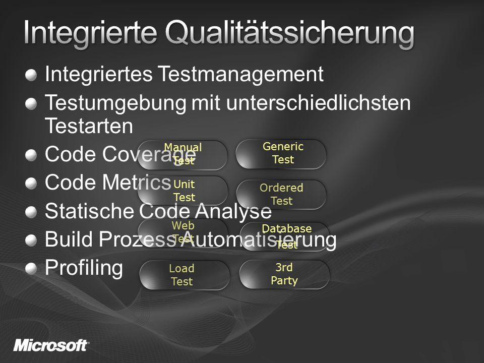 Integriertes Testmanagement Testumgebung mit unterschiedlichsten Testarten Code Coverage Code Metrics Statische Code Analyse Build Prozess Automatisierung Profiling Unit Test Manual Test Load Test Web Test Ordered Test Generic Test 3rd Party Database Test