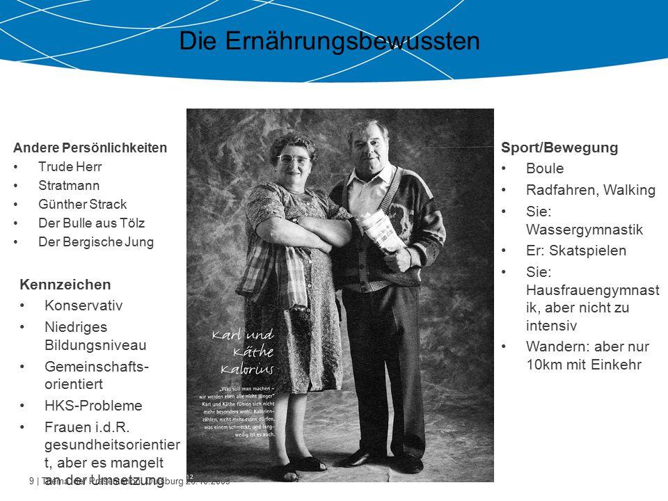 9 | Thema der Präsentation, Duisburg 26.10.2009 Die Ernährungsbewussten Andere Persönlichkeiten Trude Herr Stratmann Günther Strack Der Bulle aus Tölz
