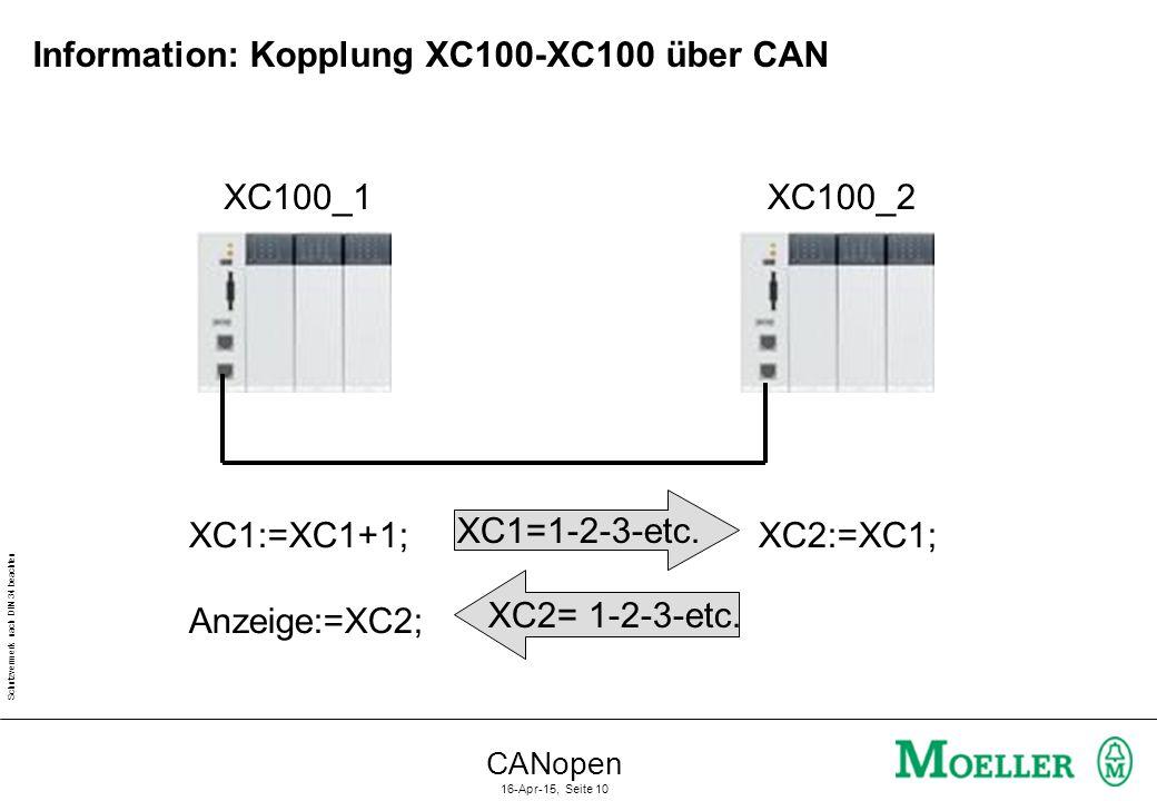 Schutzvermerk nach DIN 34 beachten CANopen 16-Apr-15, Seite 10 Information: Kopplung XC100-XC100 über CAN XC100_1XC100_2 XC1:=XC1+1; Anzeige:=XC2; XC2:=XC1; XC1=1-2-3-etc.