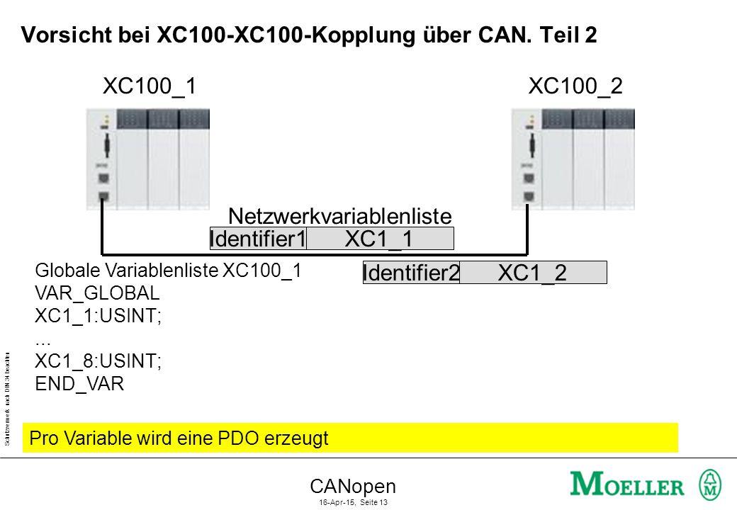 Schutzvermerk nach DIN 34 beachten CANopen 16-Apr-15, Seite 13 Vorsicht bei XC100-XC100-Kopplung über CAN.