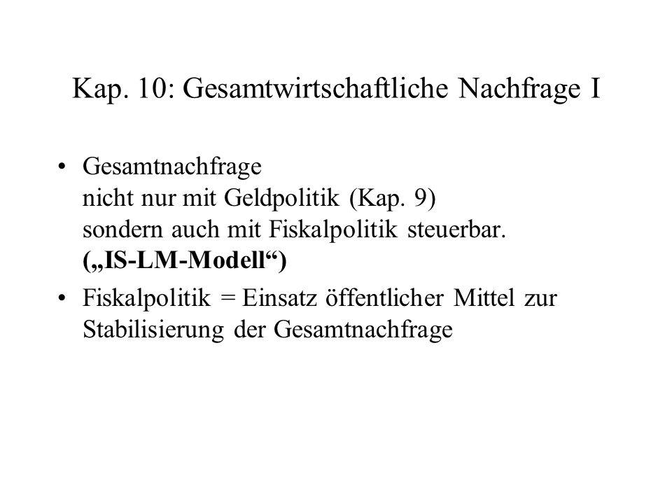 """Kap. 10: Gesamtwirtschaftliche Nachfrage I Gesamtnachfrage nicht nur mit Geldpolitik (Kap. 9) sondern auch mit Fiskalpolitik steuerbar. (""""IS-LM-Modell"""
