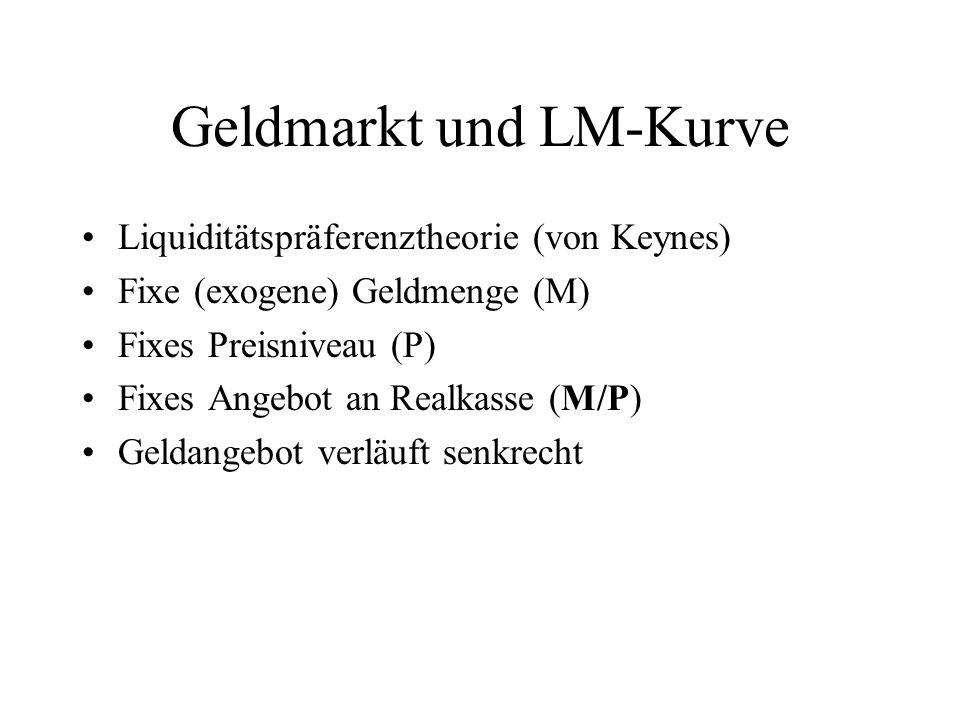 Geldmarkt und LM-Kurve Liquiditätspräferenztheorie (von Keynes) Fixe (exogene) Geldmenge (M) Fixes Preisniveau (P) Fixes Angebot an Realkasse (M/P) Ge