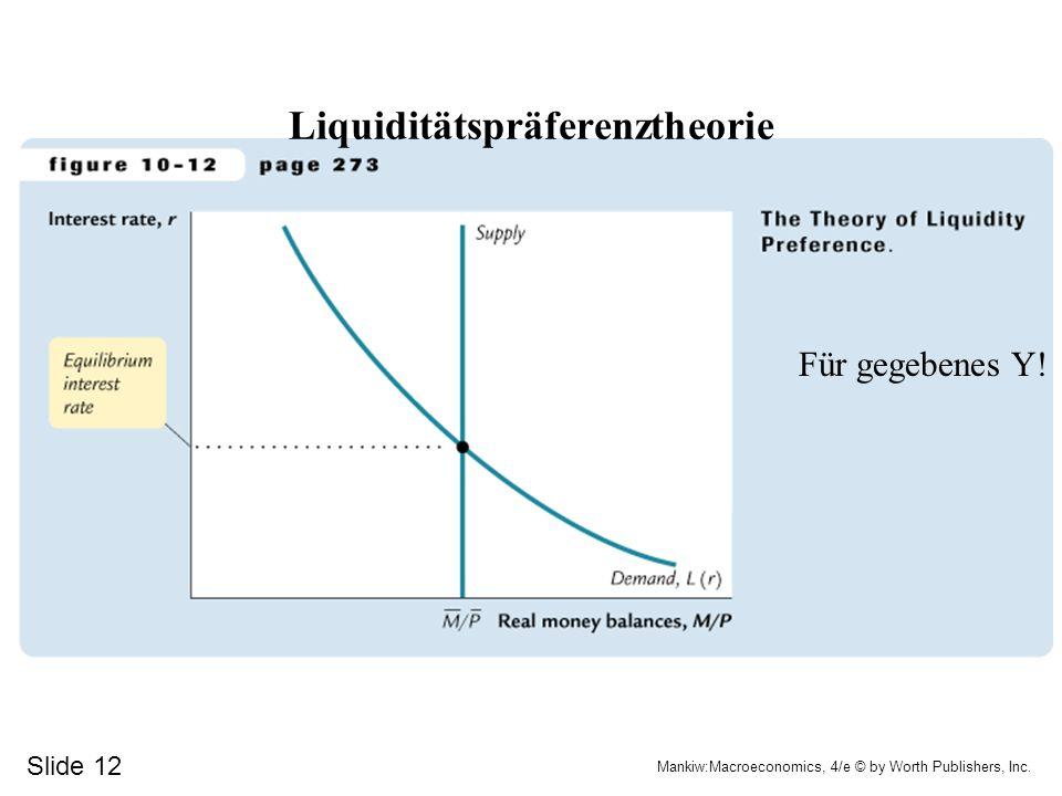 Slide 12 Mankiw:Macroeconomics, 4/e © by Worth Publishers, Inc. Liquiditätspräferenztheorie Für gegebenes Y!