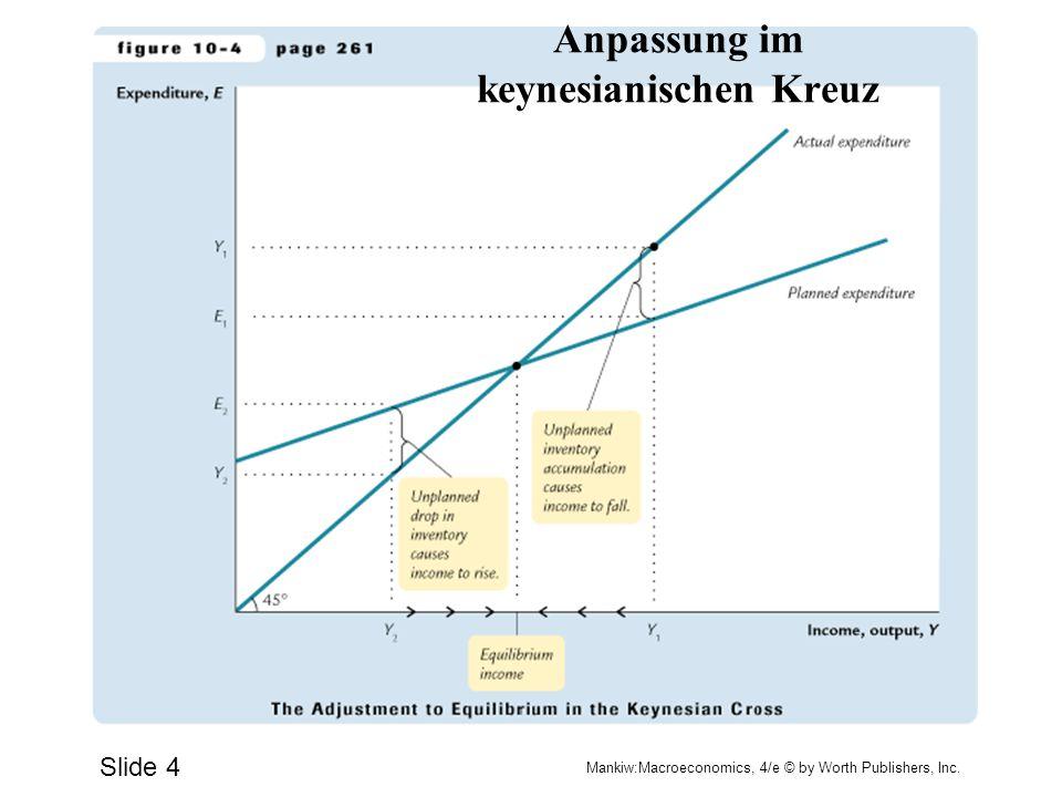 Geldnachfrage wird durch Zinssatz bestimmt (M/P) d = L(r) Annahme: konstantes Y