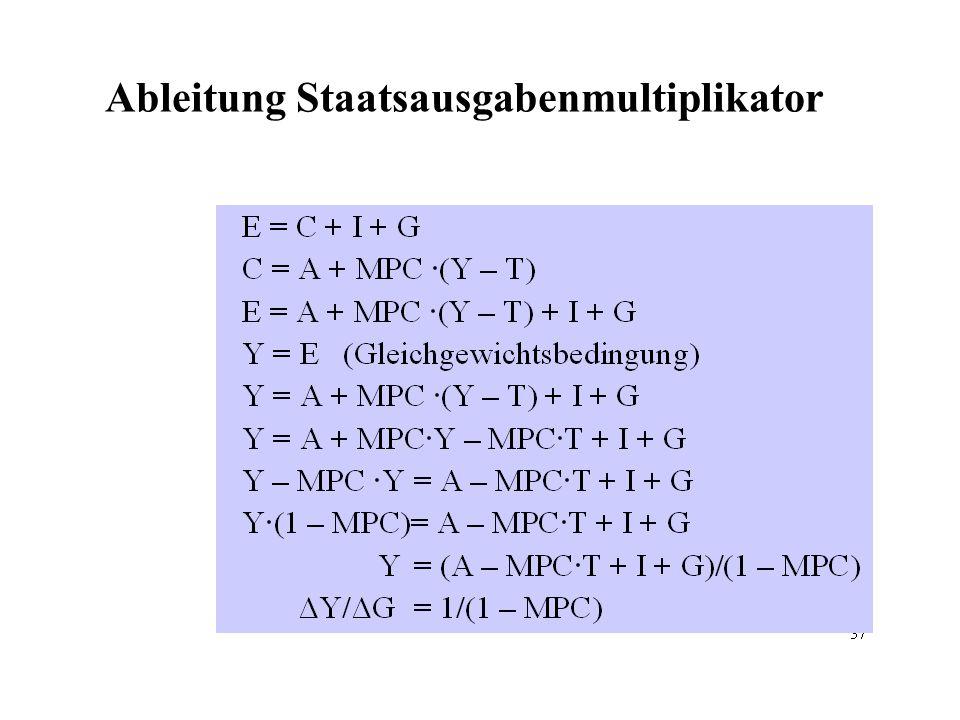 Slide 14 Mankiw:Macroeconomics, 4/e © by Worth Publishers, Inc. Herleitung der LM-Kurve