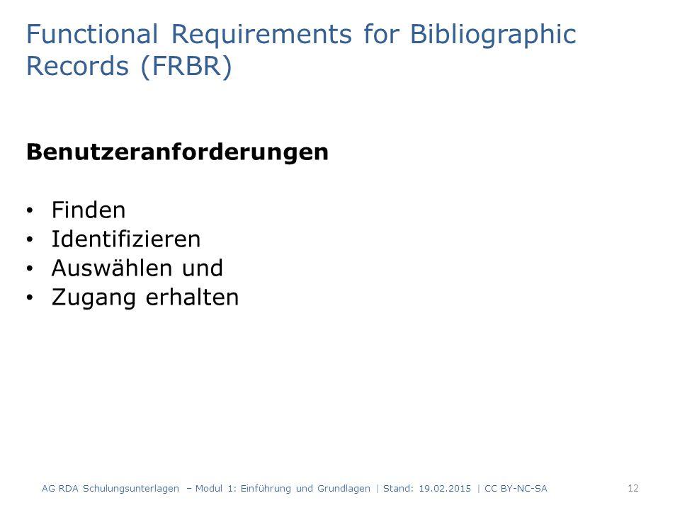 Benutzeranforderungen Finden Identifizieren Auswählen und Zugang erhalten AG RDA Schulungsunterlagen – Modul 1: Einführung und Grundlagen | Stand: 19.