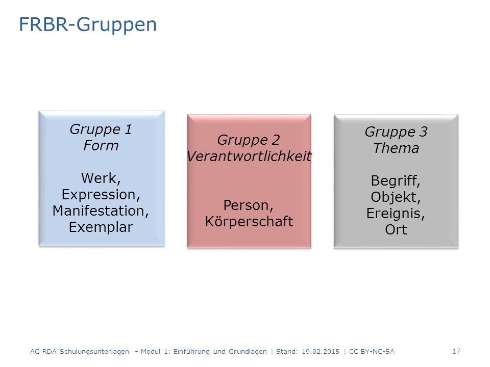 FRBR-Gruppen AG RDA Schulungsunterlagen – Modul 1: Einführung und Grundlagen | Stand: 19.02.2015 | CC BY-NC-SA 17 Gruppe 1 Form Werk, Expression, Mani