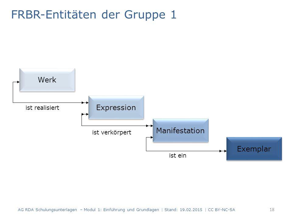 FRBR-Entitäten der Gruppe 1 AG RDA Schulungsunterlagen – Modul 1: Einführung und Grundlagen | Stand: 19.02.2015 | CC BY-NC-SA 18 Werk Expression Manif