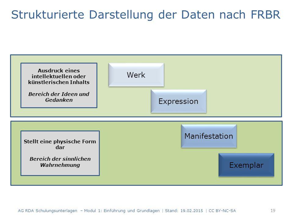 Strukturierte Darstellung der Daten nach FRBR AG RDA Schulungsunterlagen – Modul 1: Einführung und Grundlagen | Stand: 19.02.2015 | CC BY-NC-SA 19 Aus