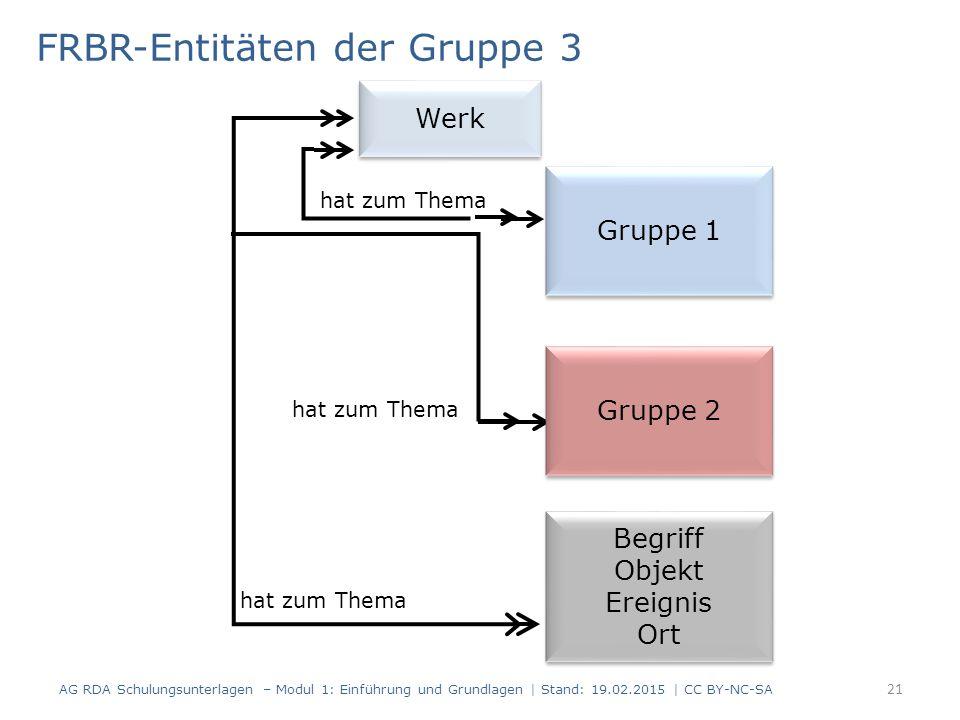 FRBR-Entitäten der Gruppe 3 AG RDA Schulungsunterlagen – Modul 1: Einführung und Grundlagen | Stand: 19.02.2015 | CC BY-NC-SA 21 hat zum Thema Gruppe
