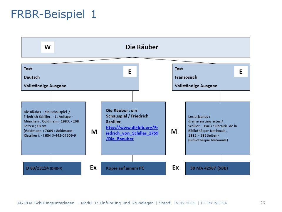 FRBR-Beispiel 1 AG RDA Schulungsunterlagen – Modul 1: Einführung und Grundlagen | Stand: 19.02.2015 | CC BY-NC-SA 26 Die Räuber Die Räuber : ein Schau