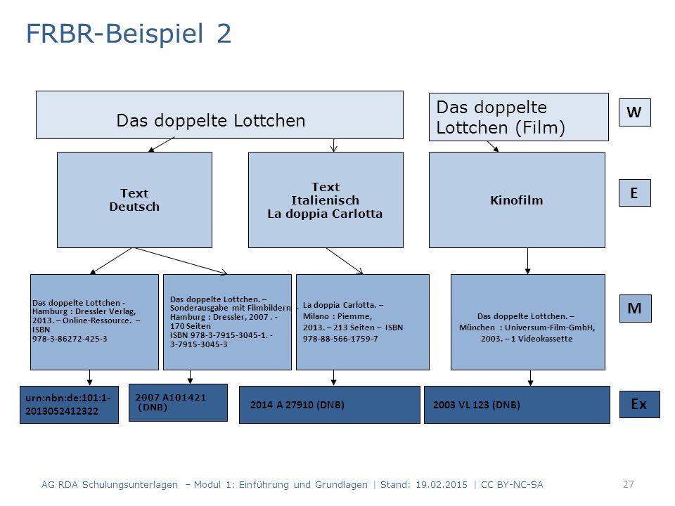 FRBR-Beispiel 2 AG RDA Schulungsunterlagen – Modul 1: Einführung und Grundlagen | Stand: 19.02.2015 | CC BY-NC-SA 27 Das doppelte Lottchen urn:nbn:de: