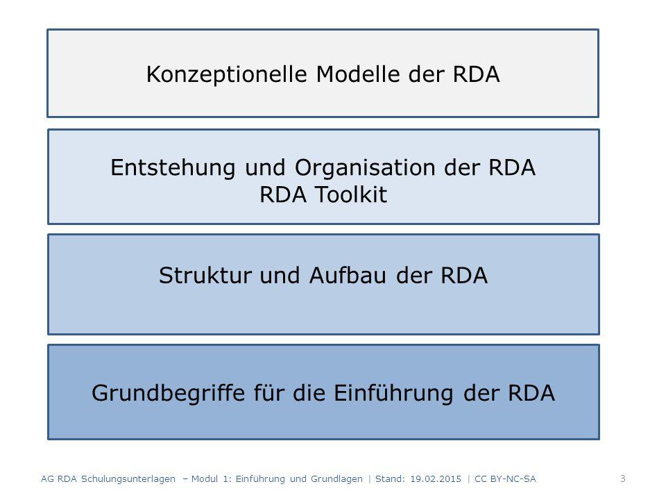 3 Konzeptionelle Modelle der RDA Entstehung und Organisation der RDA RDA Toolkit Grundbegriffe für die Einführung der RDA Struktur und Aufbau der RDA