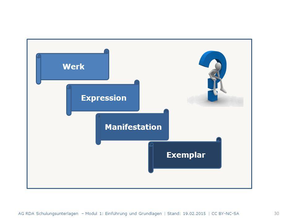 30 Werk Expression Exemplar Manifestation AG RDA Schulungsunterlagen – Modul 1: Einführung und Grundlagen | Stand: 19.02.2015 | CC BY-NC-SA