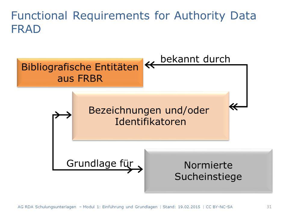 Functional Requirements for Authority Data FRAD 31 Bezeichnungen und/oder Identifikatoren Bezeichnungen und/oder Identifikatoren Bibliografische Entit