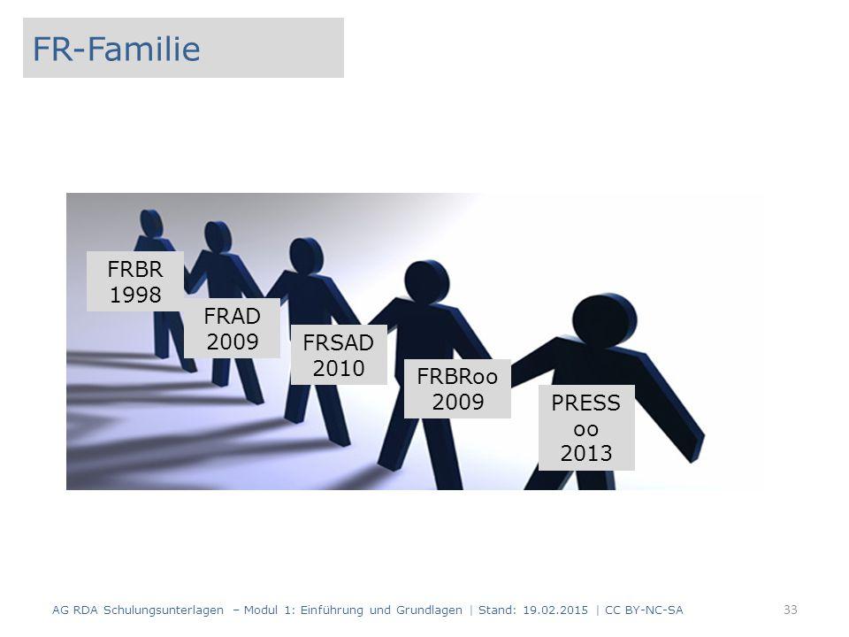 33 PRESS oo 2013 FRBR 1998 FRBRoo 2009 FRAD 2009 FRSAD 2010 FR-Familie AG RDA Schulungsunterlagen – Modul 1: Einführung und Grundlagen | Stand: 19.02.